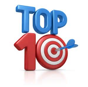 top 10 free things you can do to promote your business