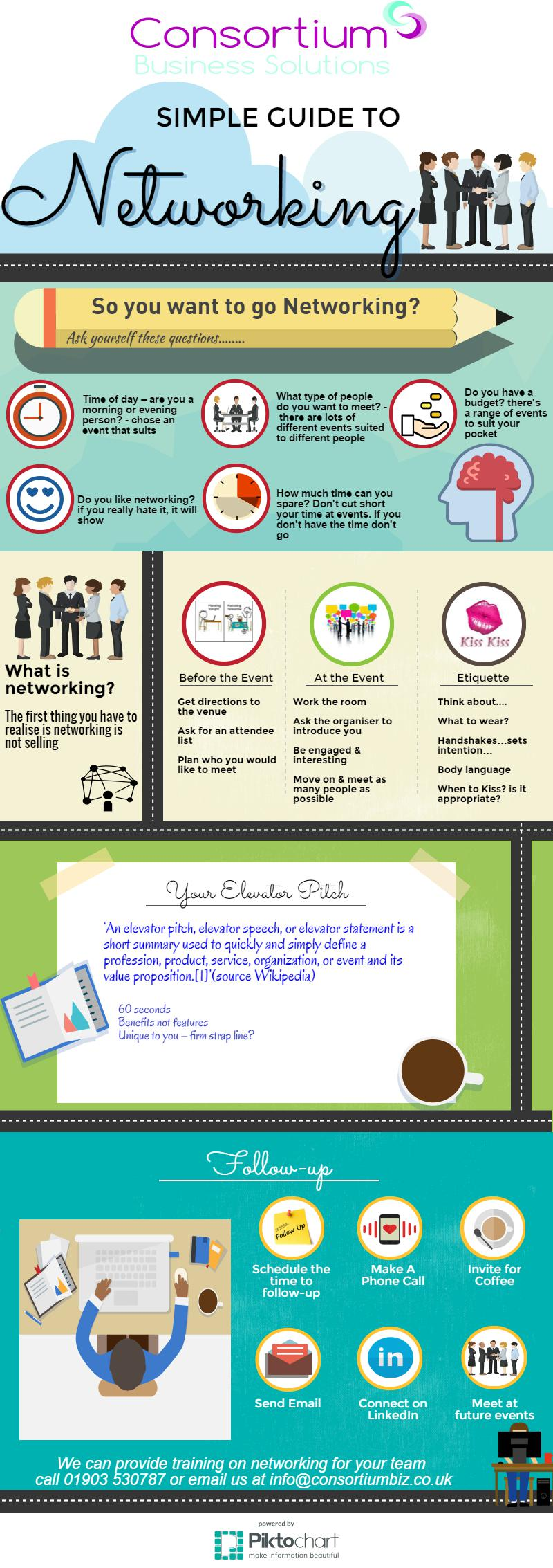 simple guide to networking infographic