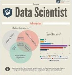 infographics in social media