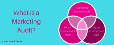 What is a marketing audit