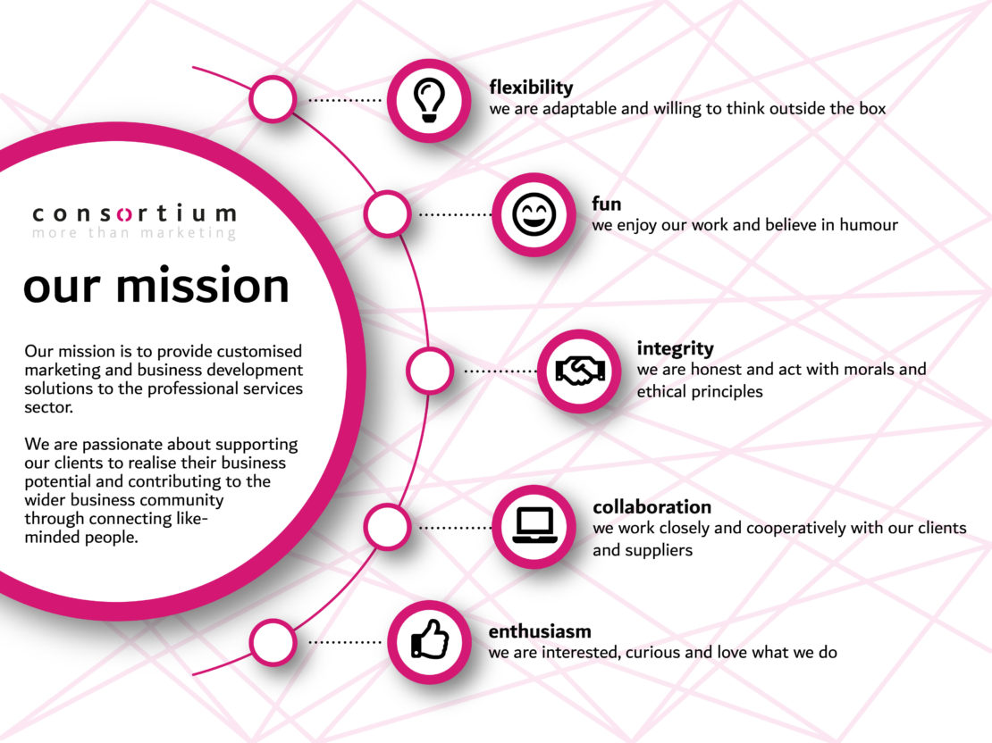 Our Mission - infographic